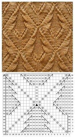 Photo of Фотография – #socksdesign # Фотография #loom stricken für bab …