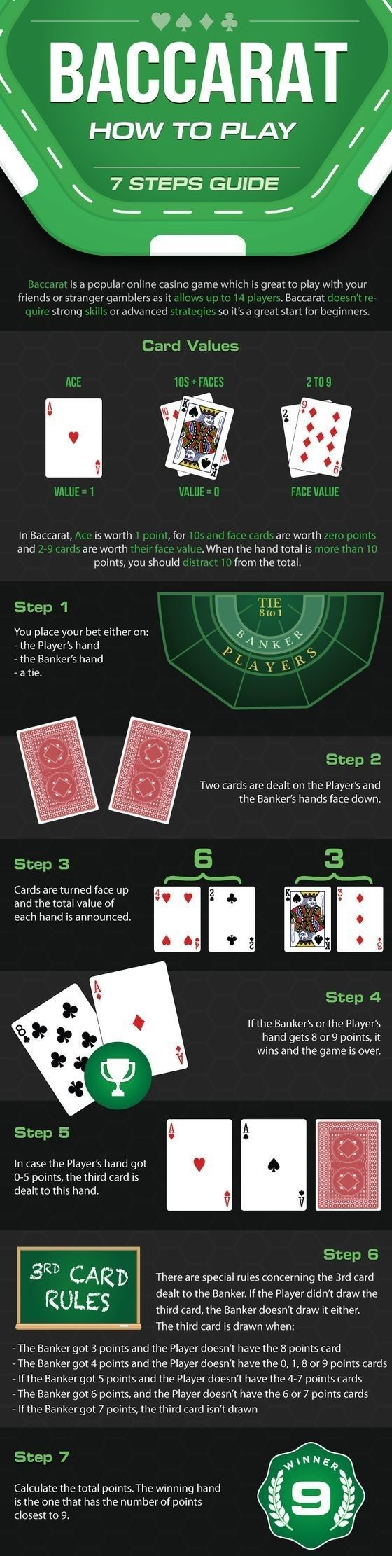 Online Baccarat Play Live In Our Online Casino Online Casino Baccarat Casino