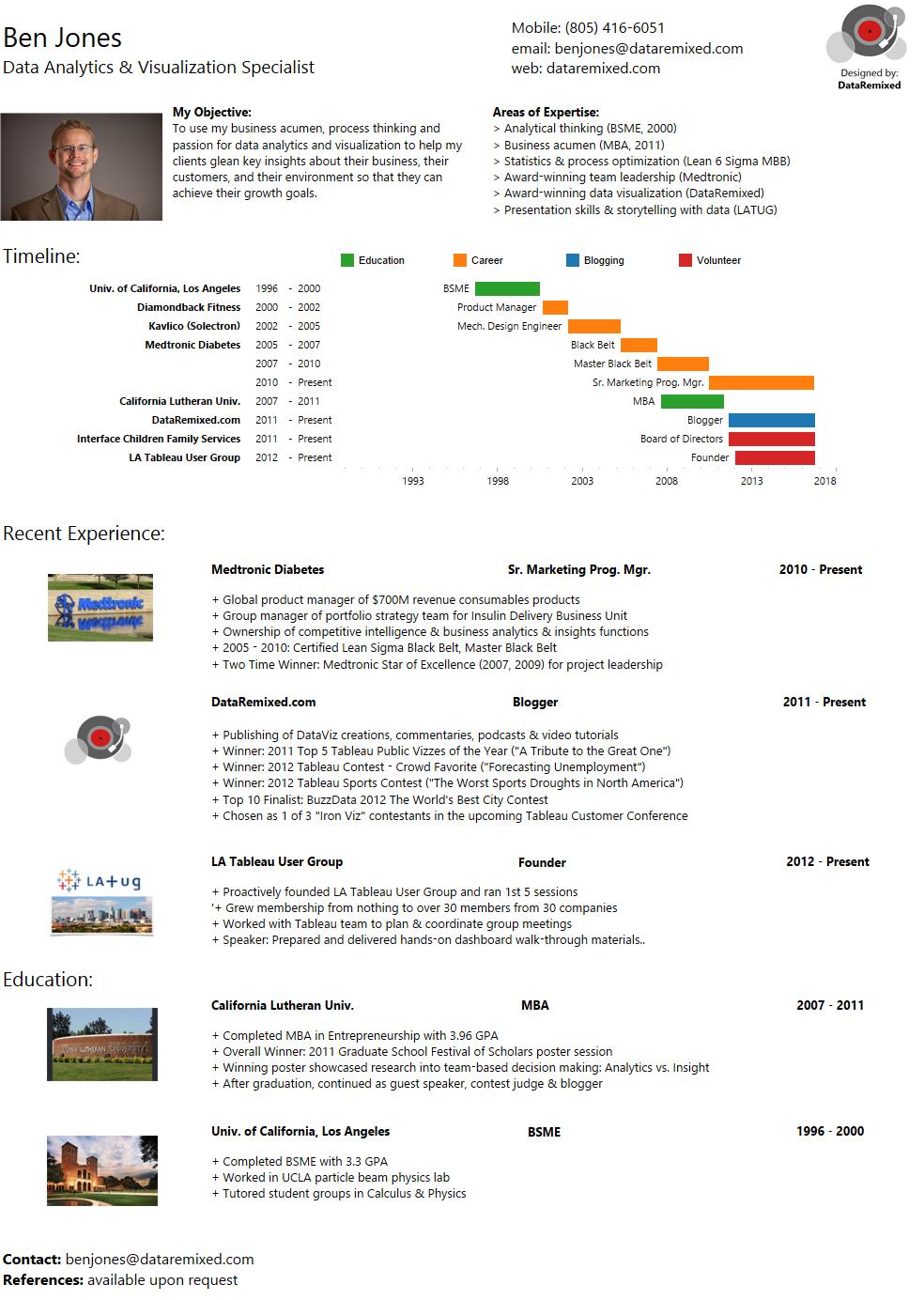 Ben Jones Infographic Resume Built In Tableau Public Infographic Resume Visual Resume Graphic Resume
