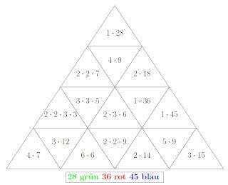 Mathe ist einfach: Dreieckszahlen - Multiplikation - Farben nach ...