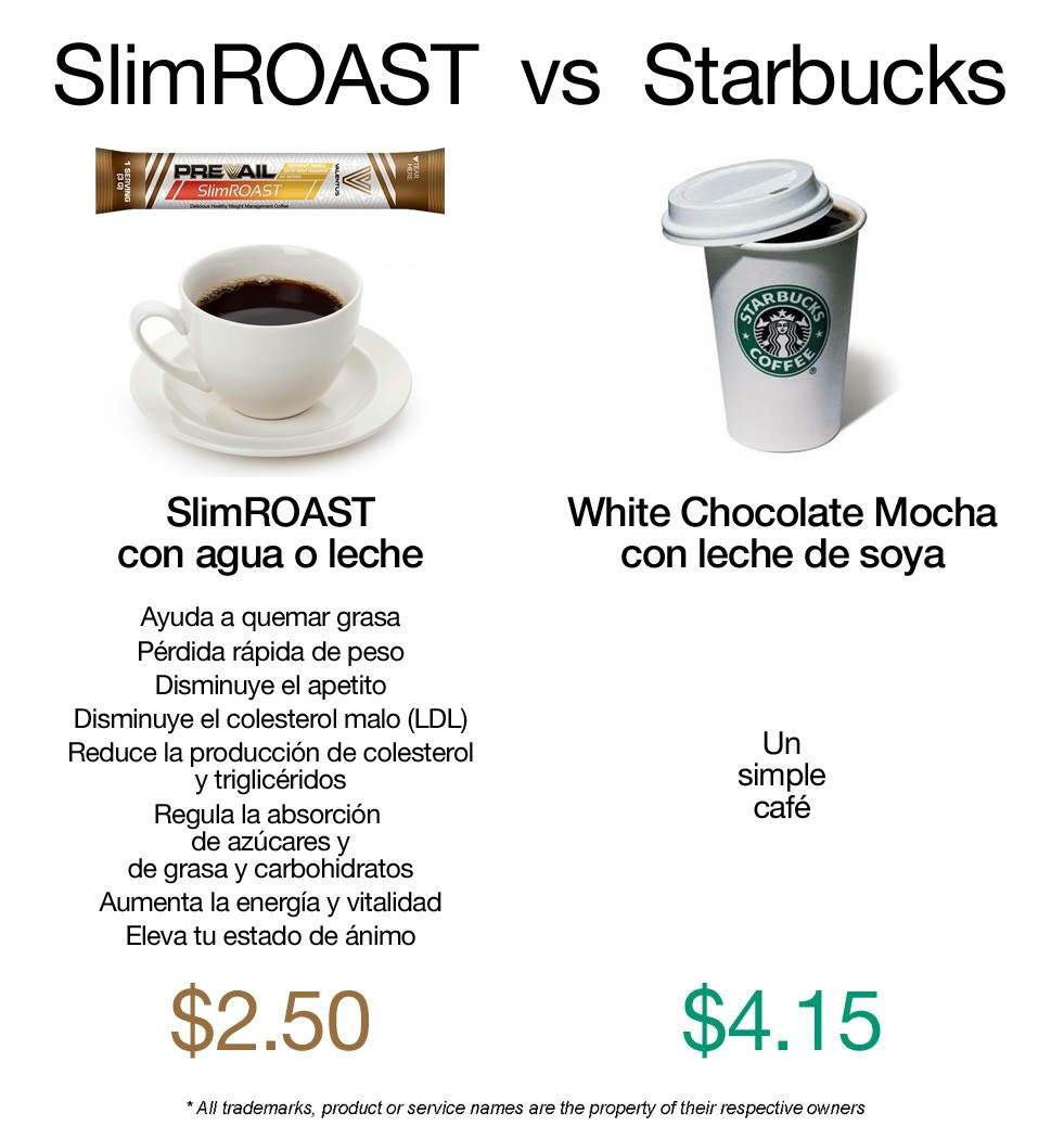 cafe para adelgazar slimroast