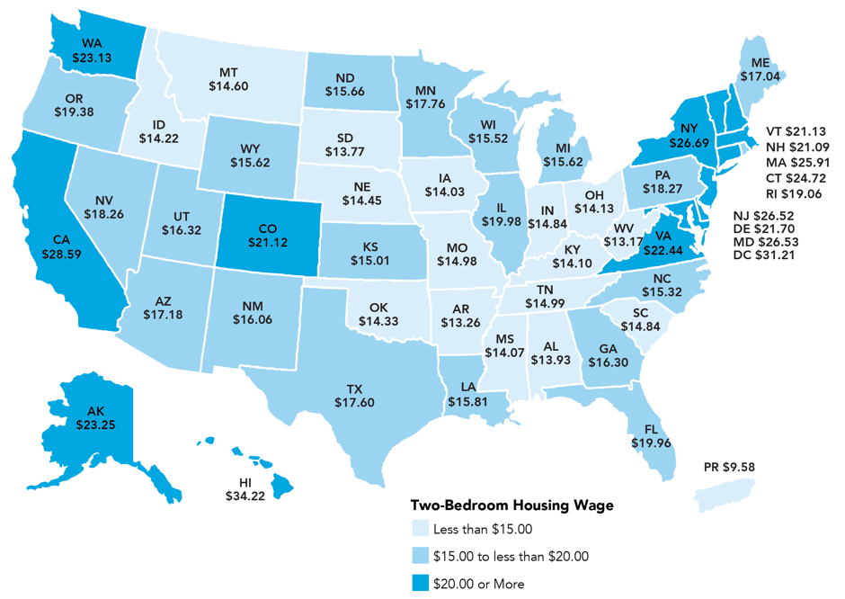 The Percentage Of Families That Can't Afford A TwoBedroom