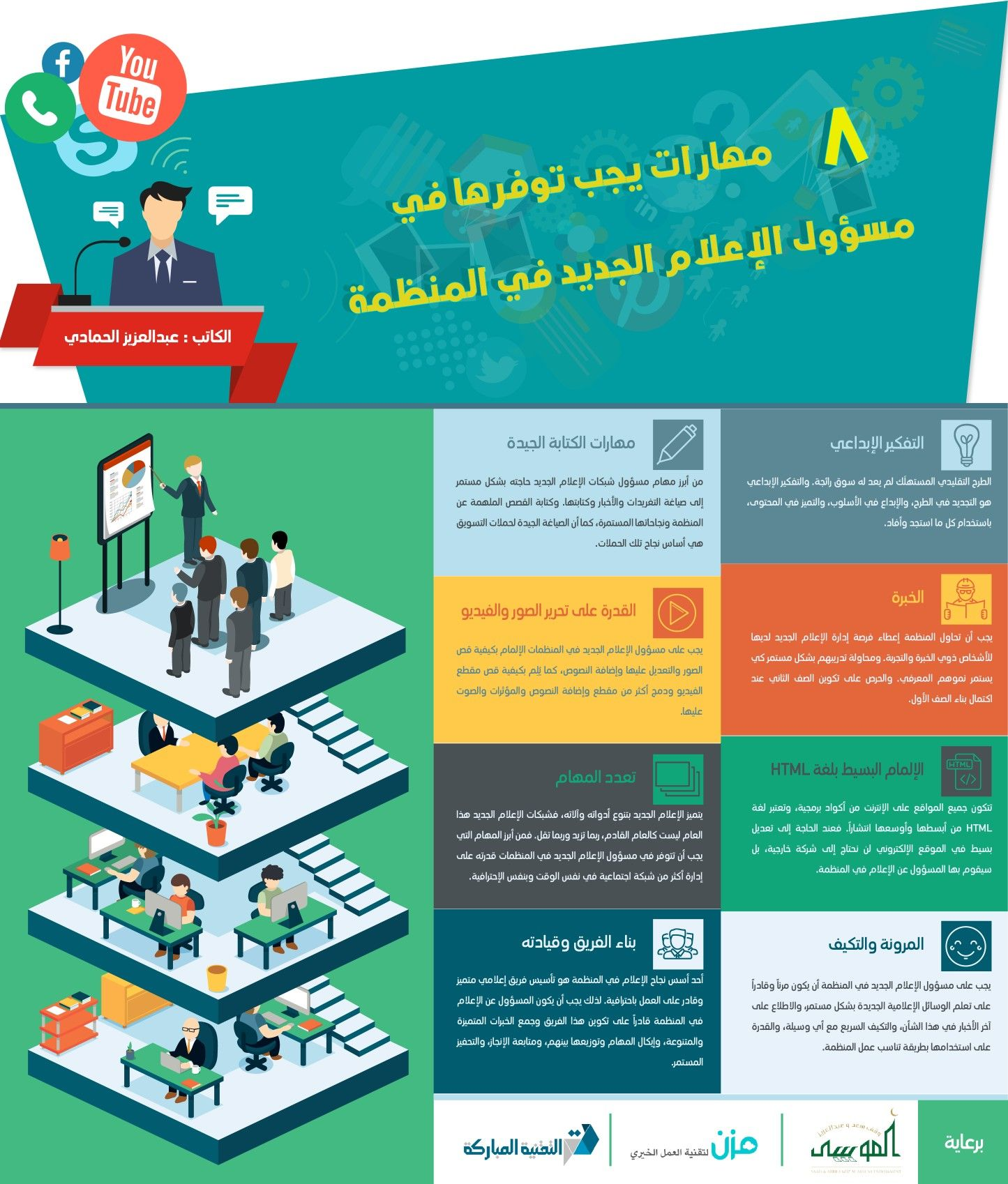 مهارة اجتماعية تجعلك محبوبا أكثر مهارات انفوجرافيك مهارات Learning Websites Life Skills Business Notes