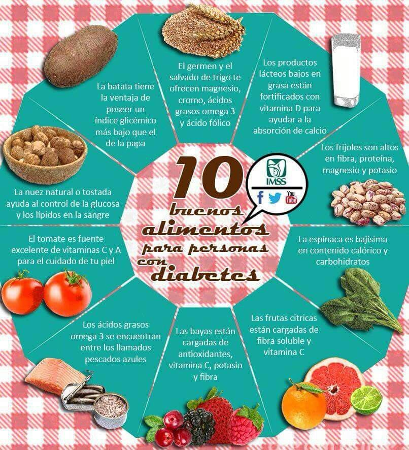 magnesio en el control de la diabetes