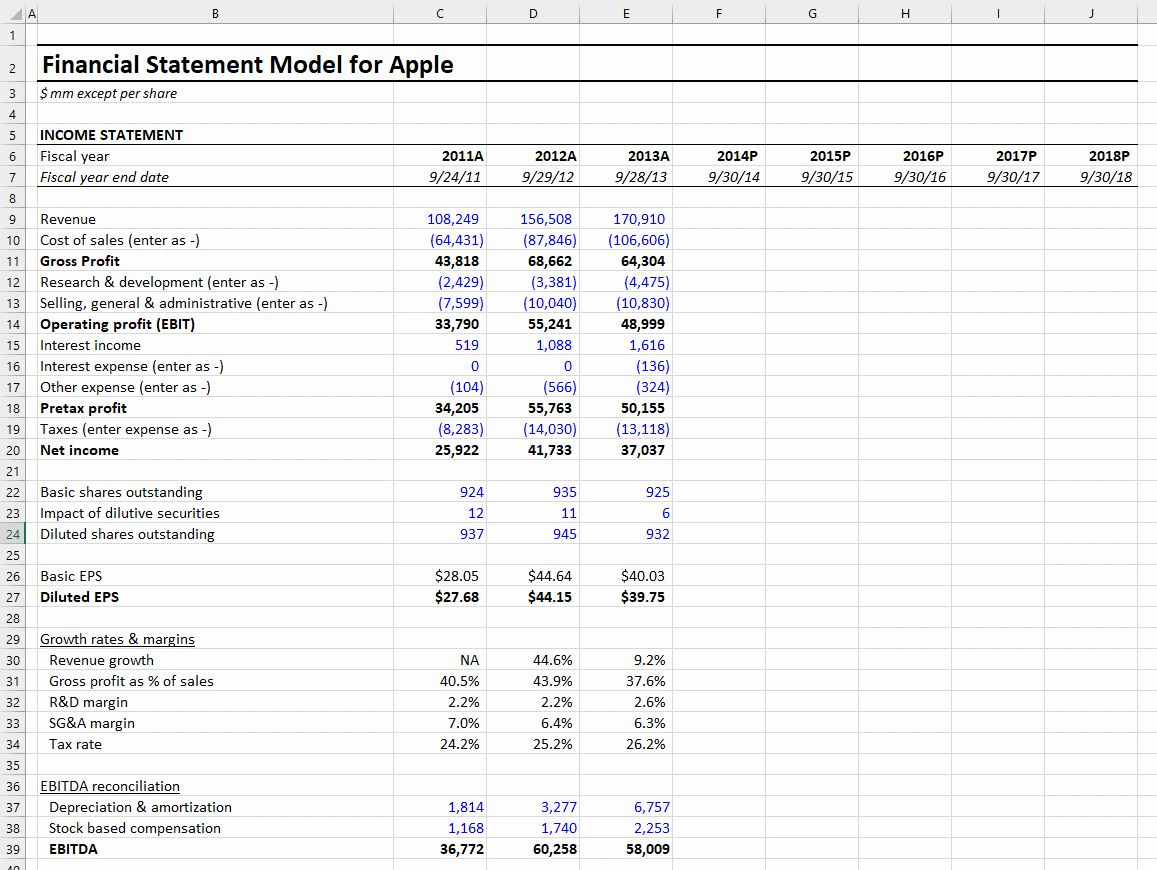 12 Month Sales Forecast Excel Template In