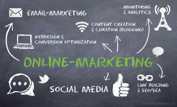 online marketing manager