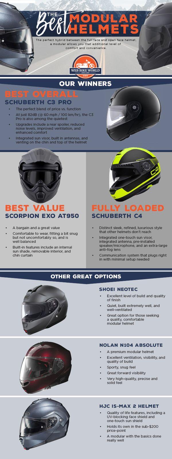 Best Modular Helmets 2020 Edition Helmet Motorcycle Safety