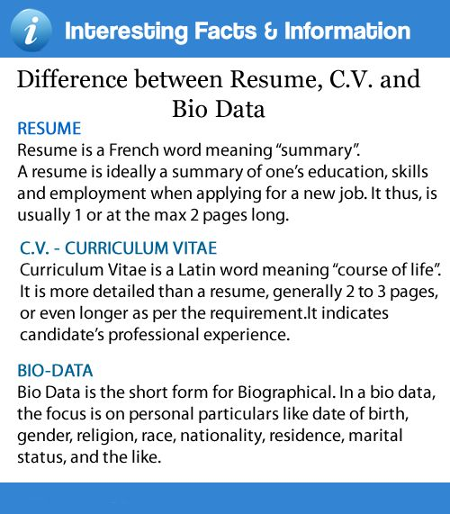 Interesting knowledge Hummwowoh! Pinterest Knowledge - difference between resume and cv