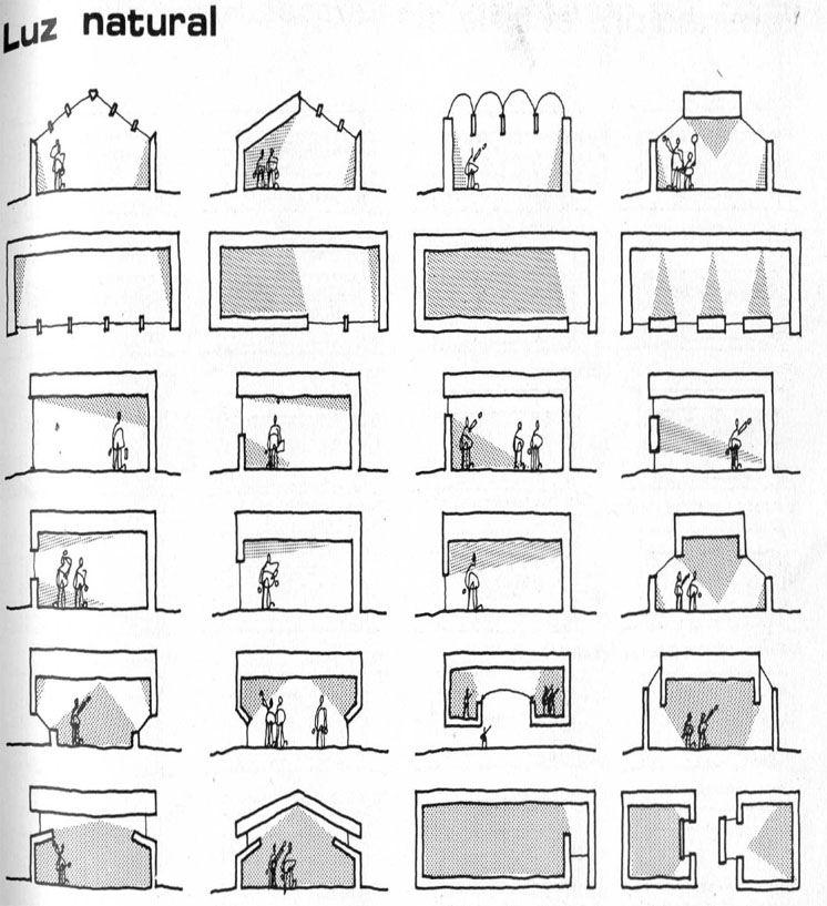 Iluminacion Natural Light Architecture Diagram Architecture Architecture Concept Diagram