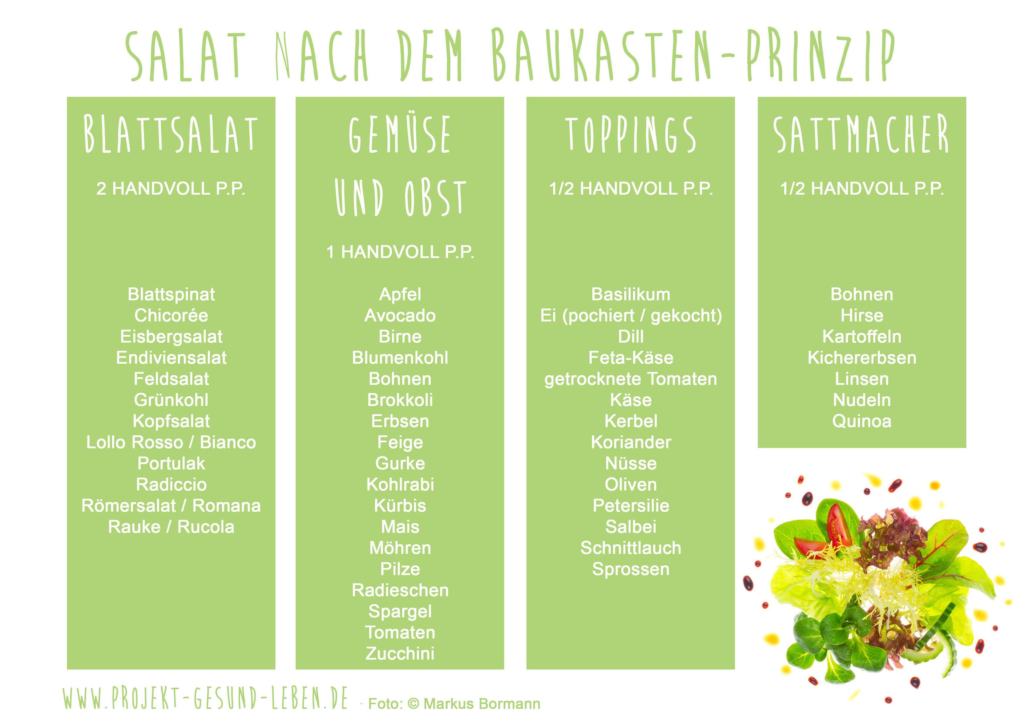 Salat nach dem Baukasten-Prinzip | Projekt: Gesund leben | Clean Eating, Fitness…