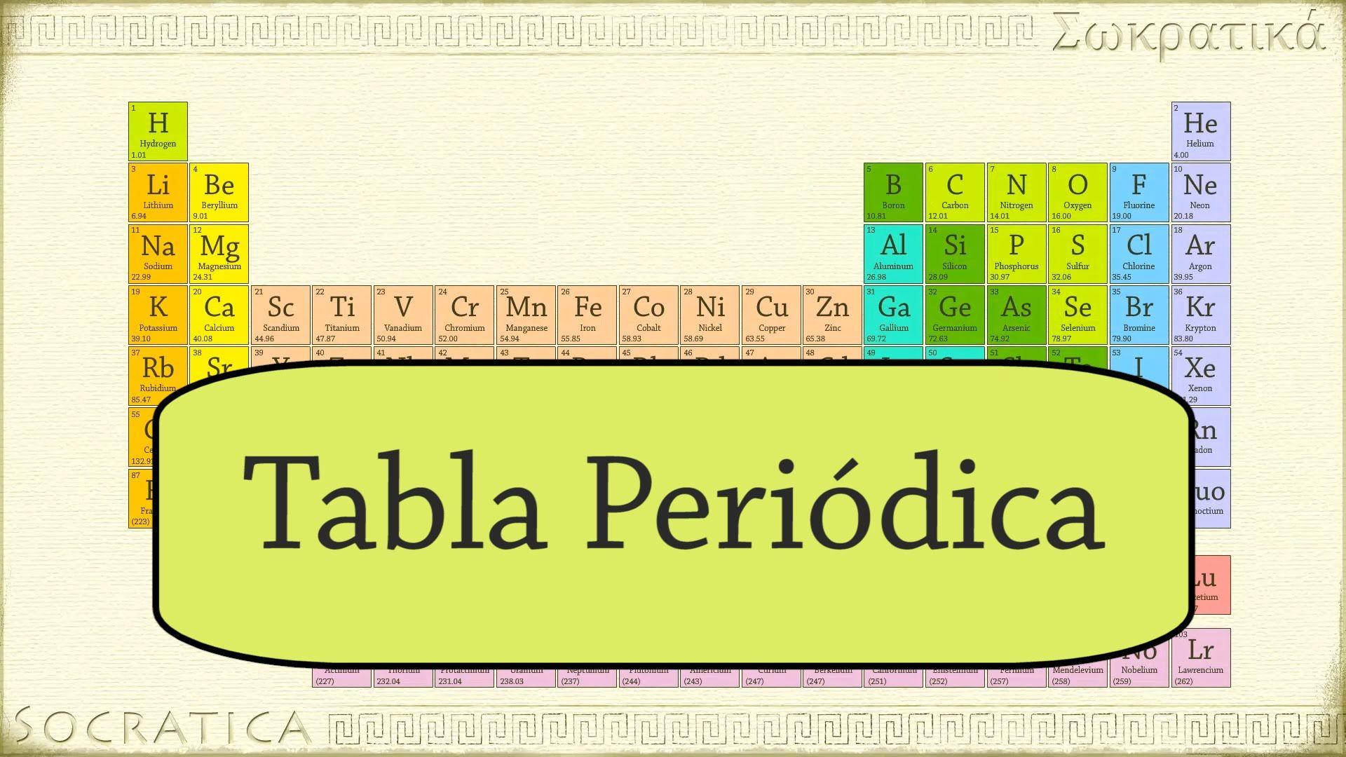 Química: Introducción a la Tabla Periódica | PODRIA SERVIR ...