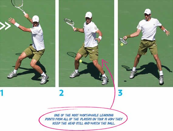 Forehand Preparation And Rotation Tennis Forehand Match Point Tennis
