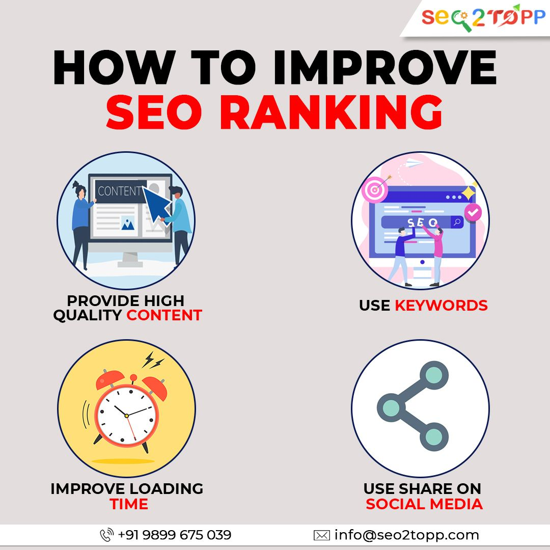 Thinking about how to improve your SEO Ranking