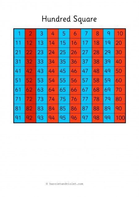 Hundred Square Alternate Colours Odd & Even - Free Teaching ...