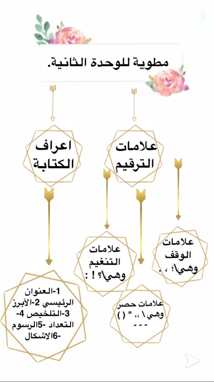 Pin By وريف النزاوي On وريف عوده Lulus Comics