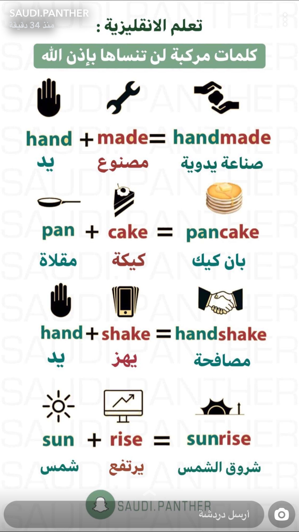 Pin By نوف القرني On Language English Language Learning Grammar Learn English Words Learn English Vocabulary