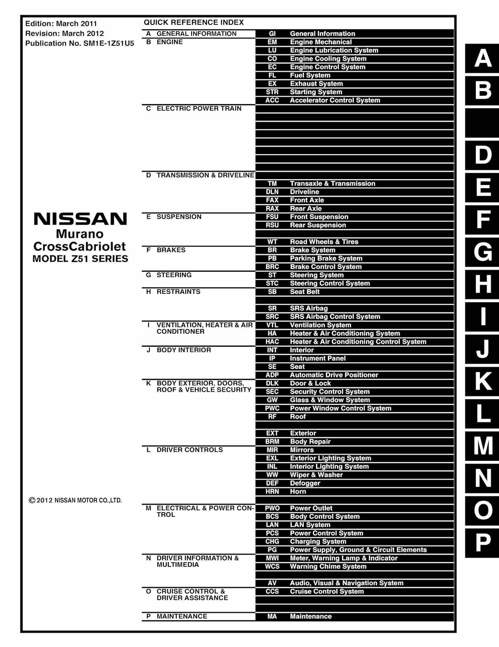 This is OEM Factory Service Repair Manual for Nissan Murano including  electrical wiring diagrams, collision body repair manual for models from  2005 to 2011, ...