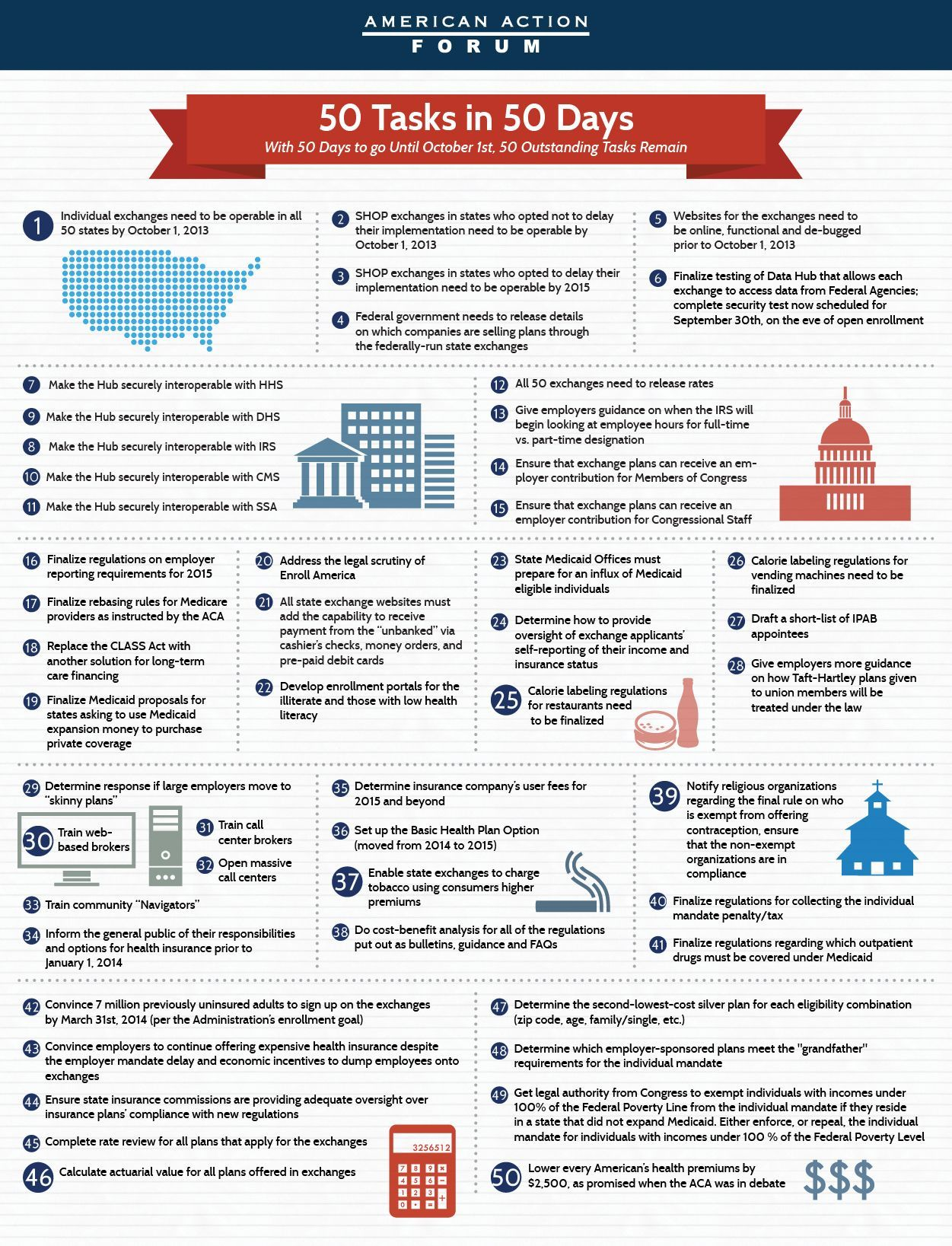 50 Things That Need To Happen Before The Affordable Care Act Is