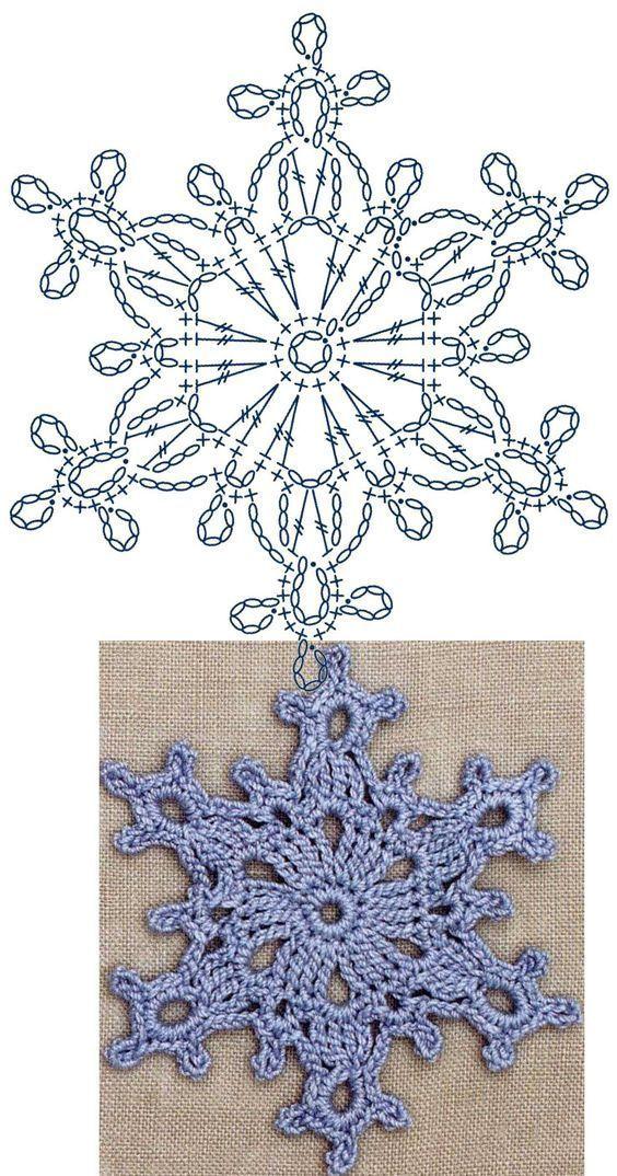 Photo of Nr.7 Store snøfnugg blonderheklede motiver / Snowflake Motif #amigurumi …