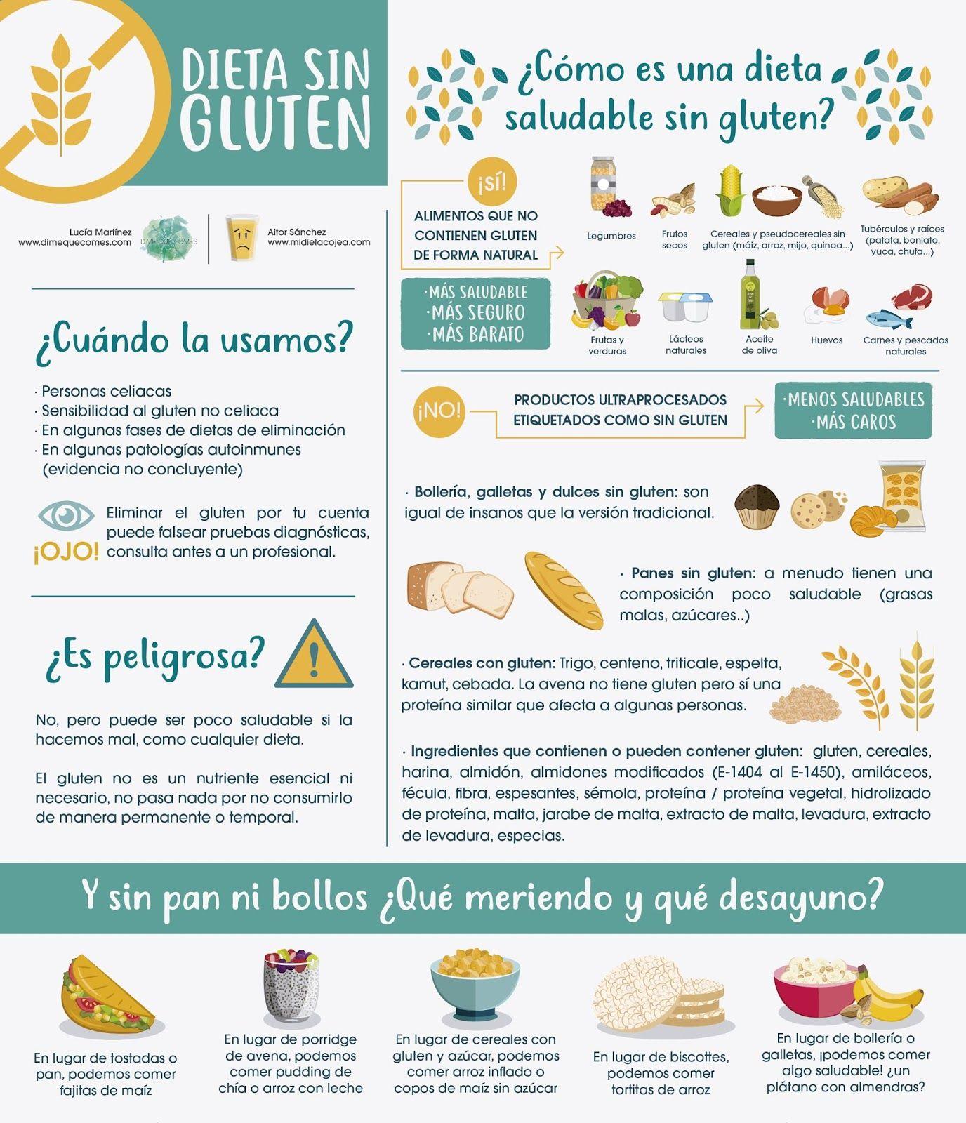 Ejemplo de menu enfermedad celiaca dieta