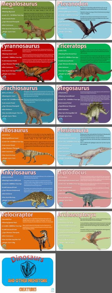 amazing free dinosaur posters for your
