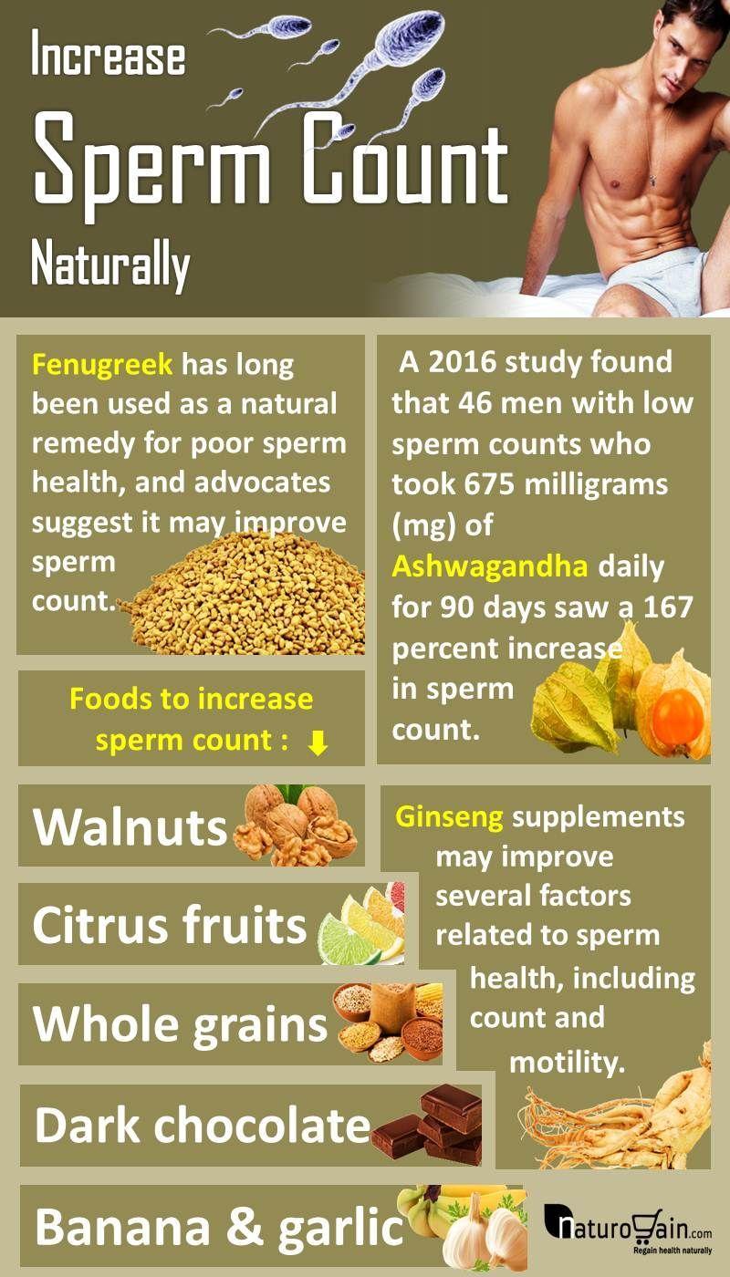 sperm health Holistic