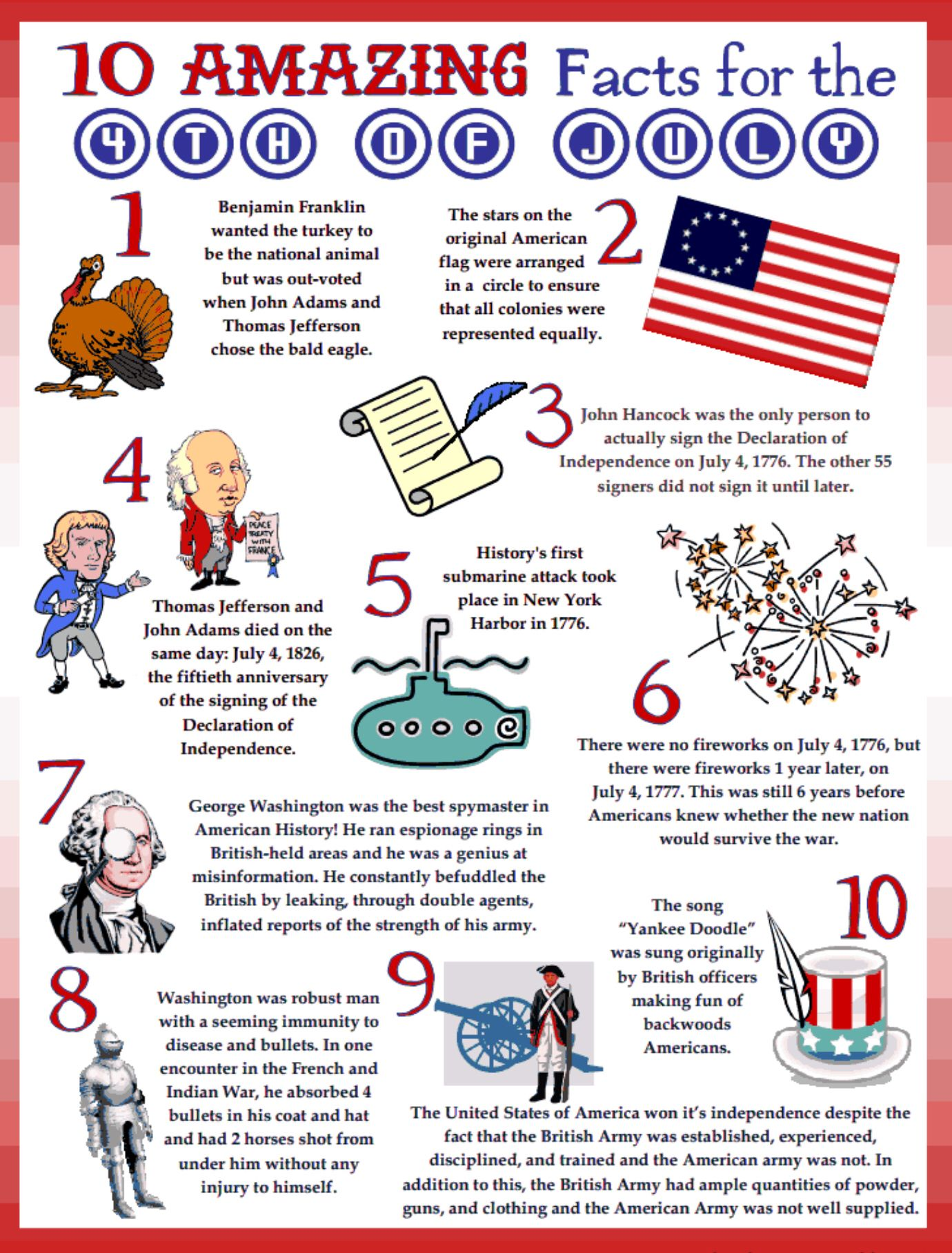 10 Amazing Facts About 4th Of July With Images