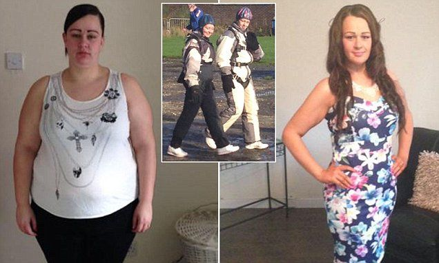 Skydive dream spurred Donna to drop six dress sizes on Cambridge Weight Plan (Mail Online, Nov 2014)