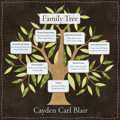 Purple Tulip Designs Family Tree Template Crafts Pinterest