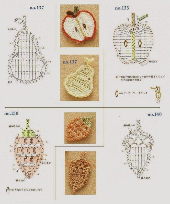 Todo crochet | cuisine | Pinterest | Ganchillo, Croché y Ganchillo ...