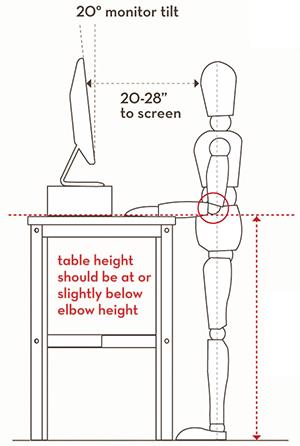 Standing Desk Diy Standing Desk Standing Desk Ergonomics