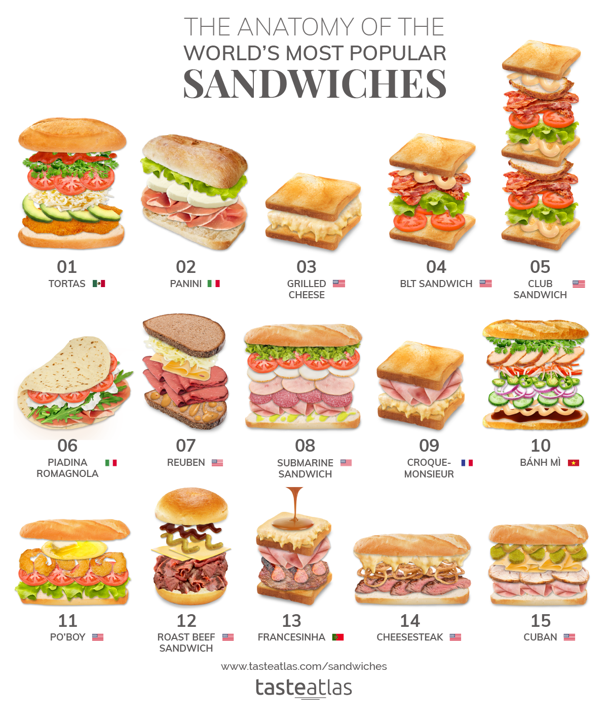 World Sandwich Map Discover 224 Sandwiches From Around The World Food Infographic Cafe Food Picnic Foods
