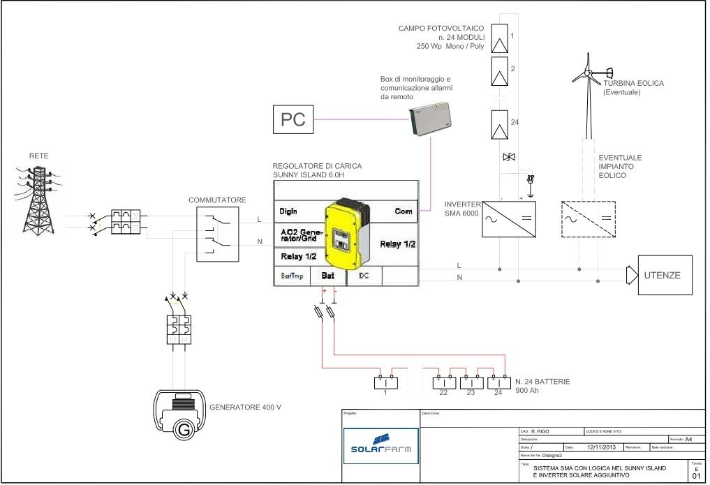 solar farm standard off grid project single wire diagram sma solar farm standard off grid project single wire diagram sma equipment