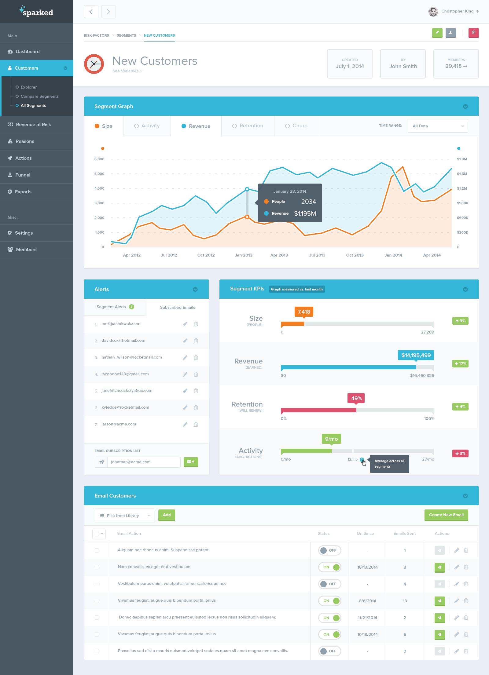 Another Dashboard Dashboards
