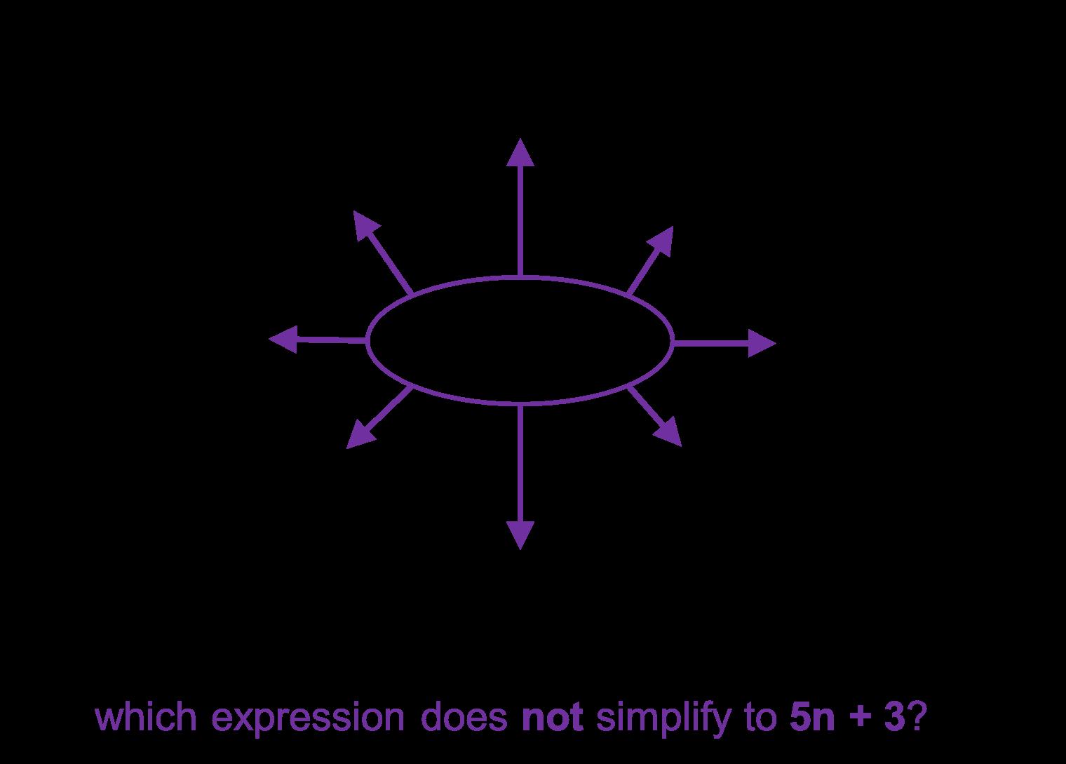 one incorrect simplification Algebraic expressions, Math
