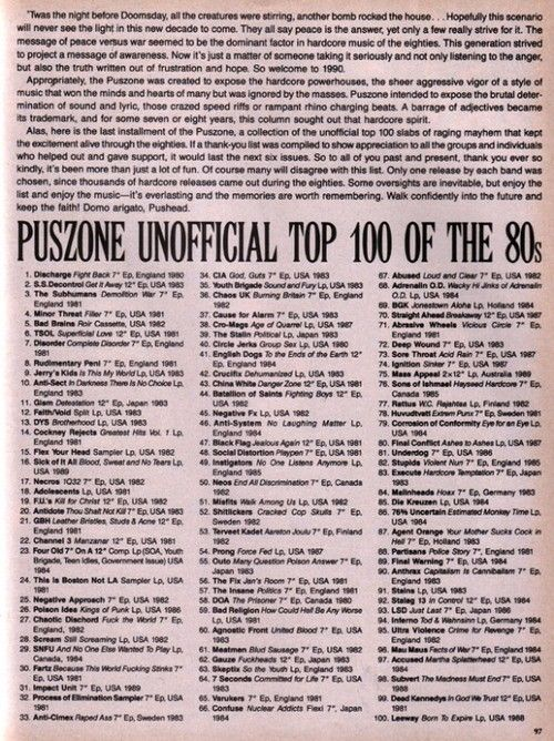 Top 100 Punk Songs Of The 80 S By Pushead With Images Punk