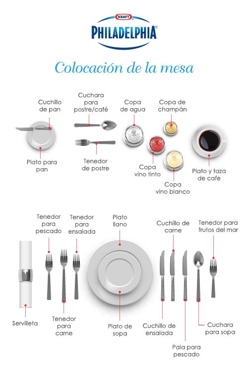 Si vas a tener una cena formal en casa te ense amos c mo for Como colocar los cubiertos en la mesa