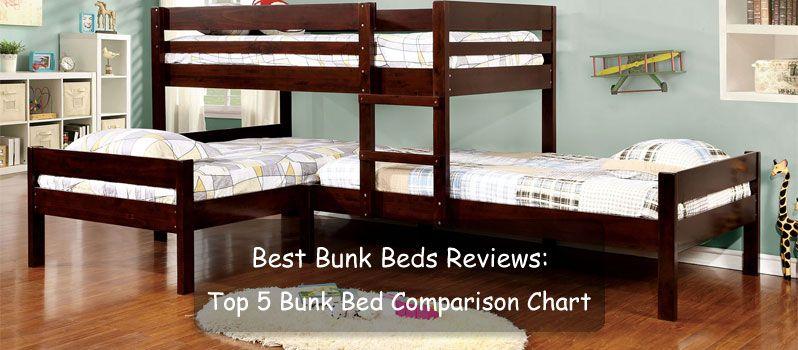 Best Bunk Beds Reviews 2020 Top 5 Bunk Bed Comparison 400 x 300