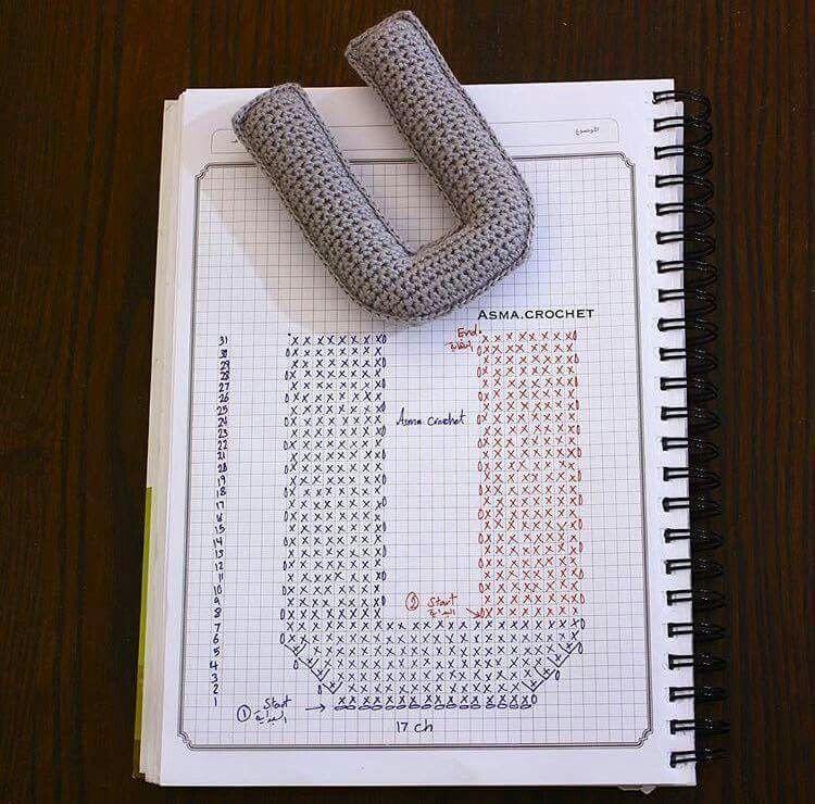 Pin de Begoña Sanchez Gandarias en Crochet | Pinterest | Letras ...