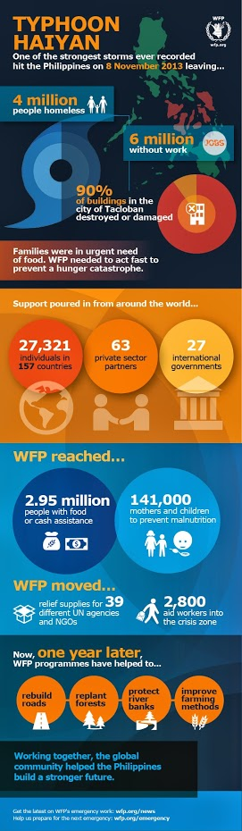 Successful aid projects that made a difference, good job