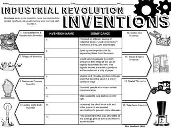 Industrial Revolution Inventions Handout With Images