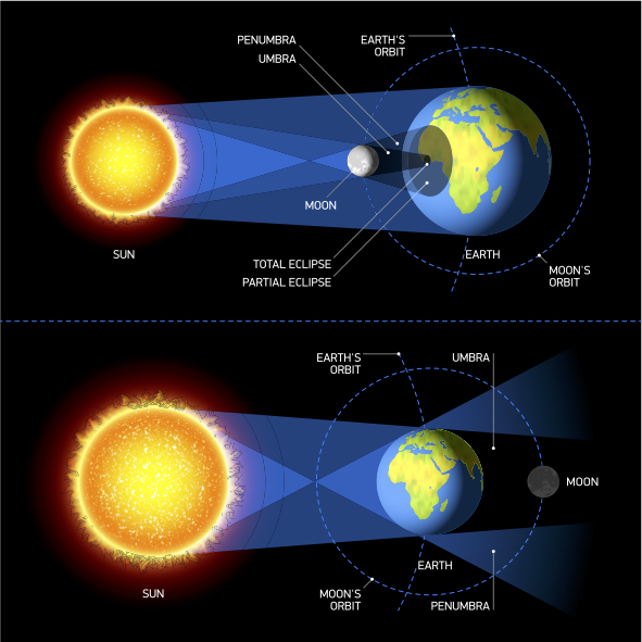 Where to see tonight's full lunar eclipse (con imágenes) | Eclipse ...