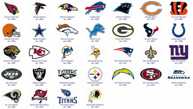 Sports Nfl Logos1 Jpg Nfl Logo Nfl Fantasy Football Nfl Teams Logos