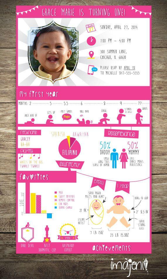 First Birthday Invitation Pink Infographic birthday by Imajenit