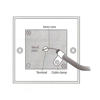 wiring diagram for a co axial socket lounge makeover pinterest rh pinterest com