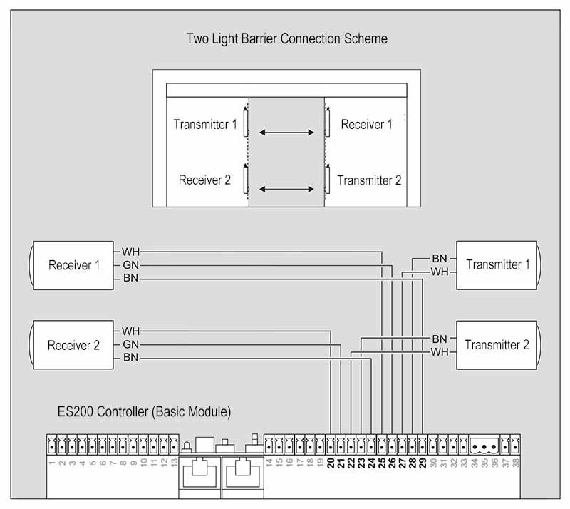 Es200 Wiring Diagram Connection Scheme Automatic Sliding Doors Automatic Door Schemes