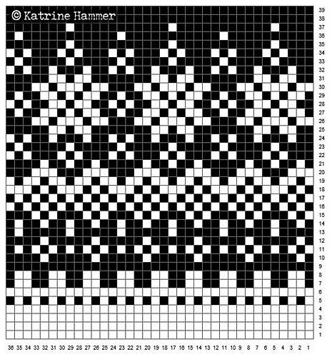 Winter ☆Night pattern by Katrine Hammer | Winter night, Chart and ...