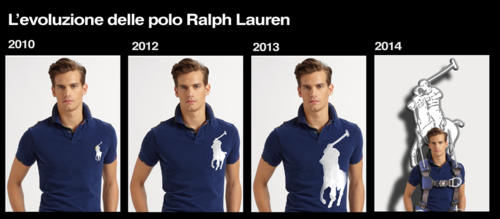 The Evolution Of Polo Ralph Lauren Love This Lmao Ralph Lauren Ralph Lauren Logo Polo Ralph Lauren
