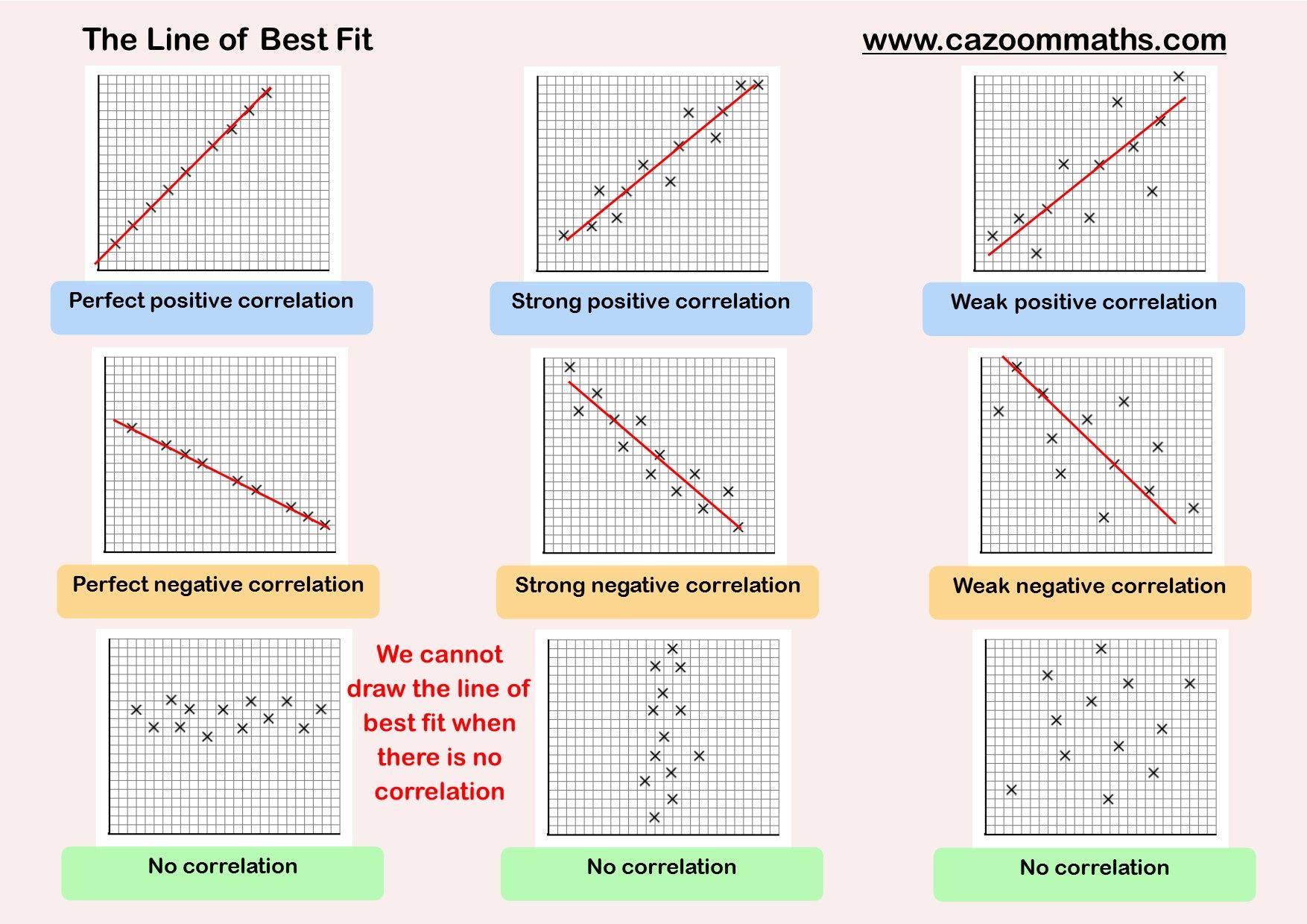 Image Result For Drawing Line Graphs Worksheet