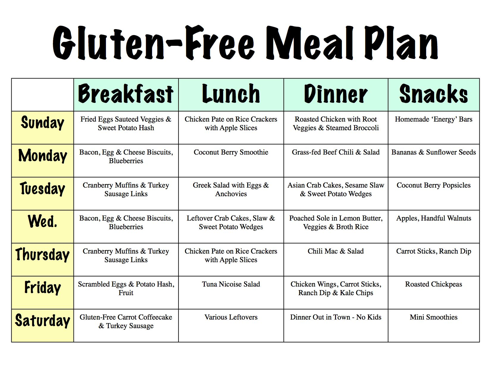 Free Diet Chart Template